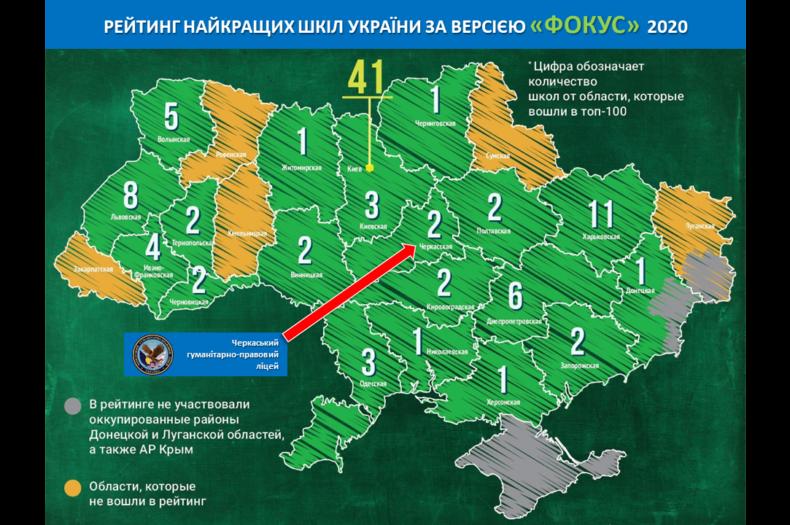 Рейтинг найкращих шкіл України